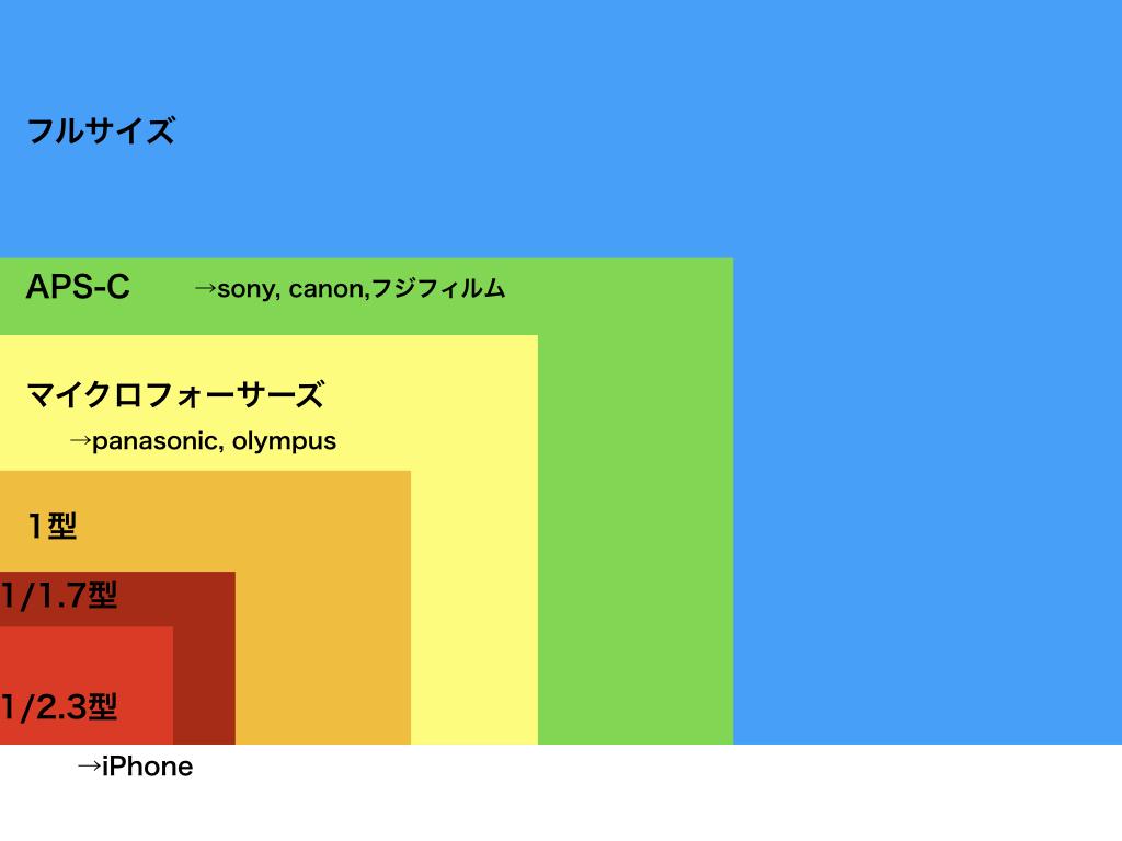 f:id:Hikari_22:20180825235155j:plain