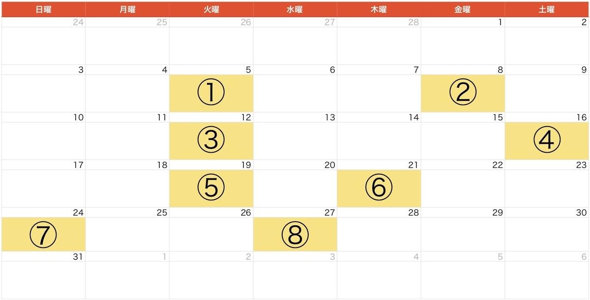3月ジムカレンダー