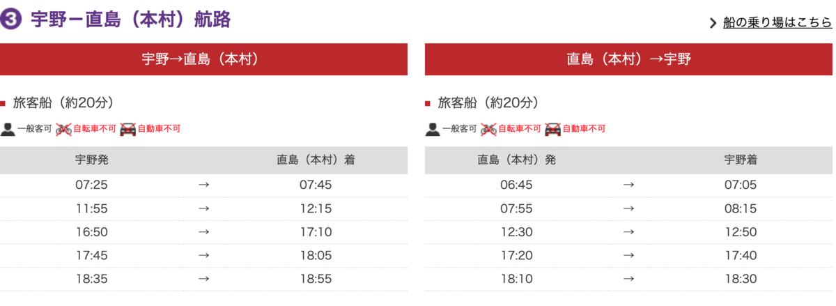 直島 本村 時刻表
