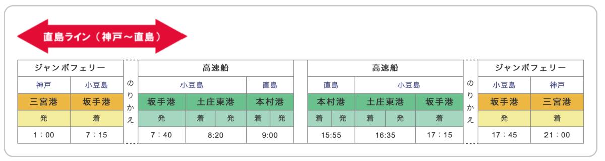 直島ライン 時刻表