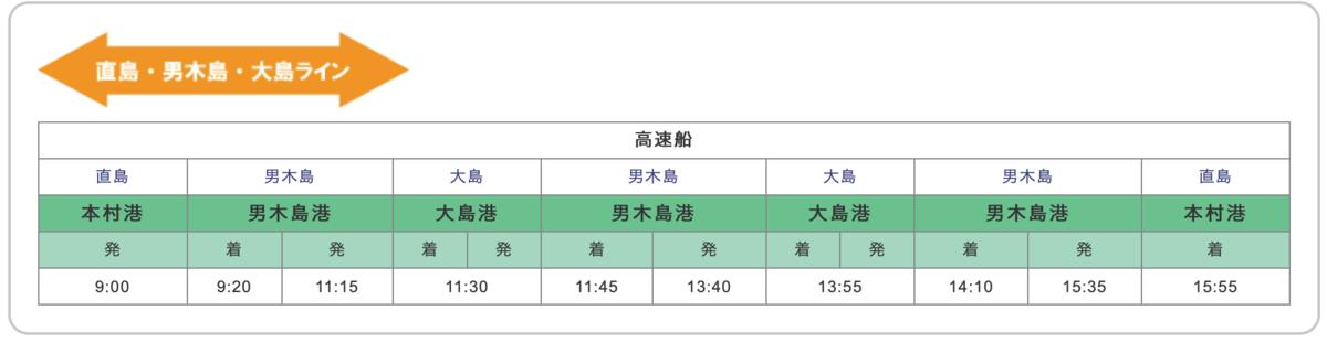 男木島 大島 時刻表