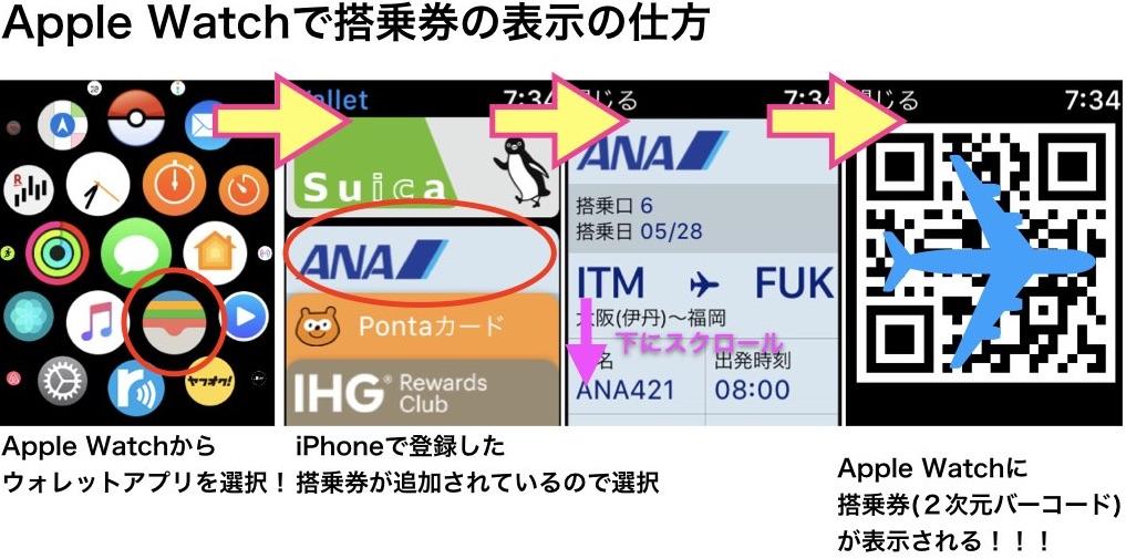 ANA Apple Watch