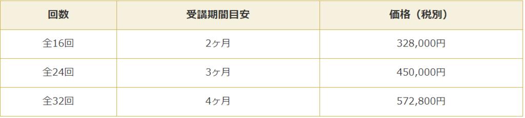 f:id:Hikaru-English:20180531094937p:plain