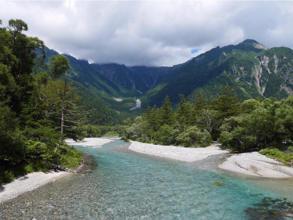 f:id:Himachan:20190831100117j:image