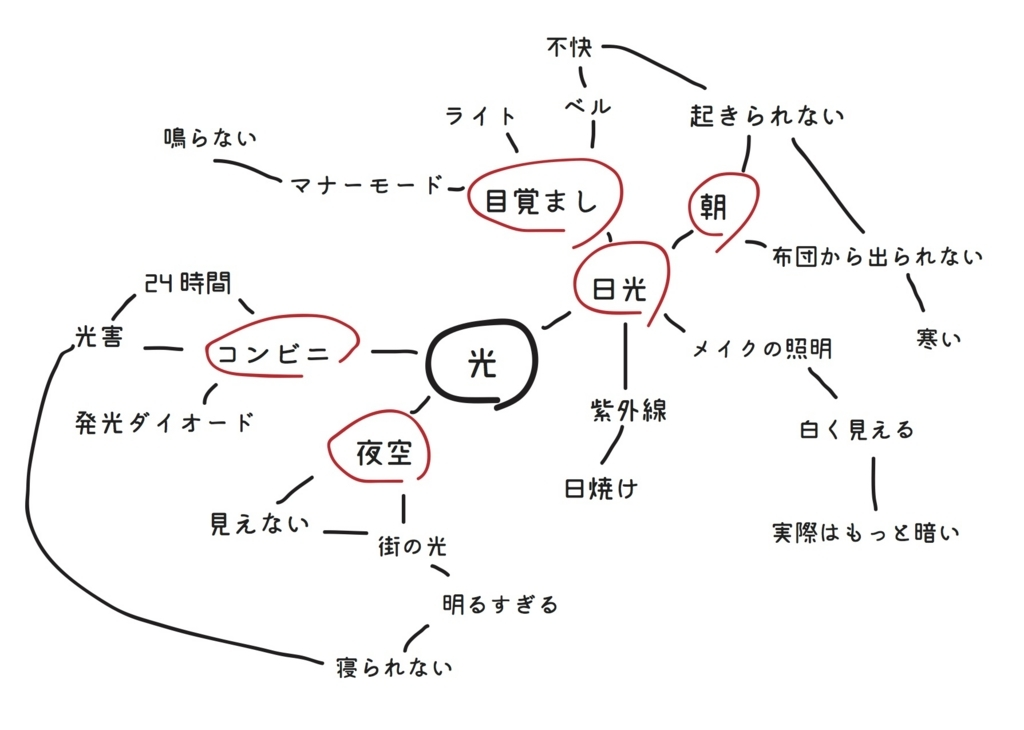 f:id:HinataIchikawa:20180425005338j:plain
