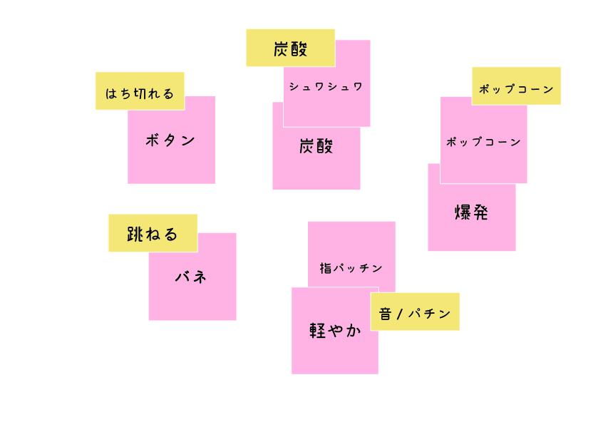 f:id:HinataIchikawa:20180425011622j:plain