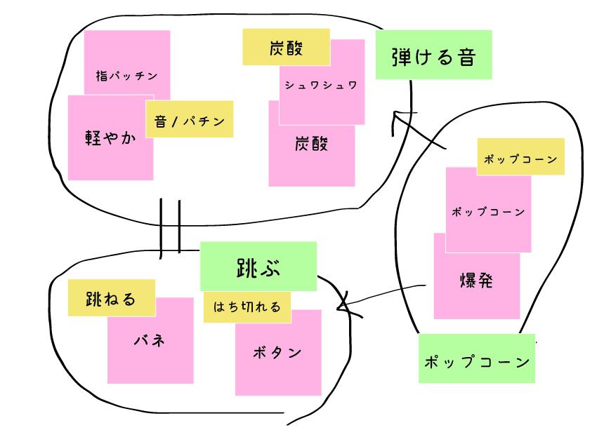 f:id:HinataIchikawa:20180425012253j:plain