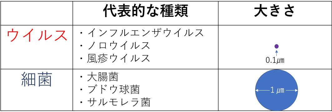 f:id:Hipumai45rabit:20200614204640p:plain