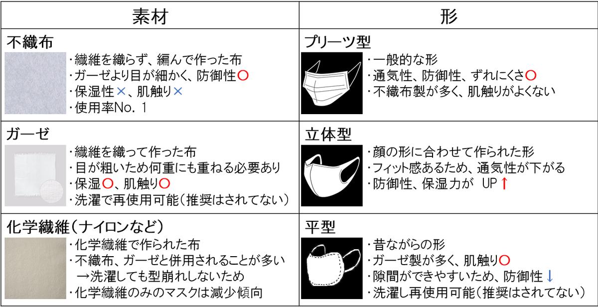 f:id:Hipumai45rabit:20200618165608p:plain