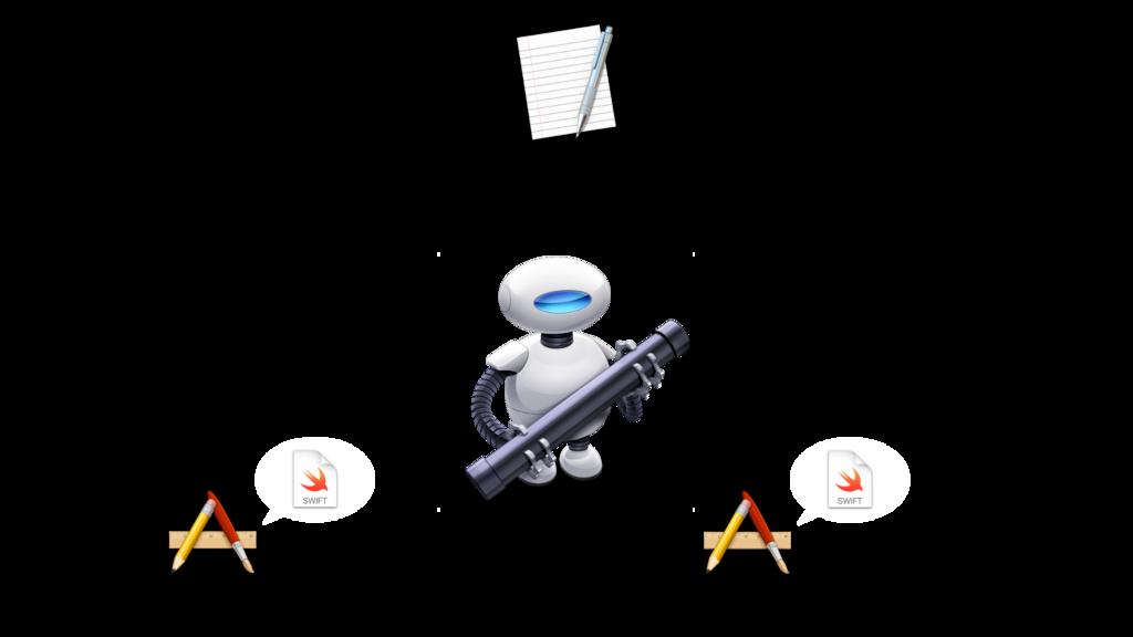 Unixの考え方なSwiftプログラムを書いてみる。の巻 - 三日坊主の