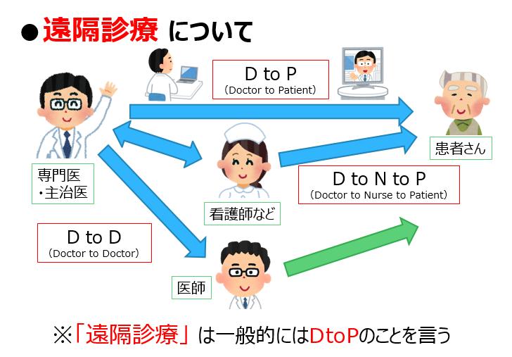 f:id:HiroakiKato:20170718105837p:plain