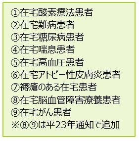 f:id:HiroakiKato:20170718110559p:plain