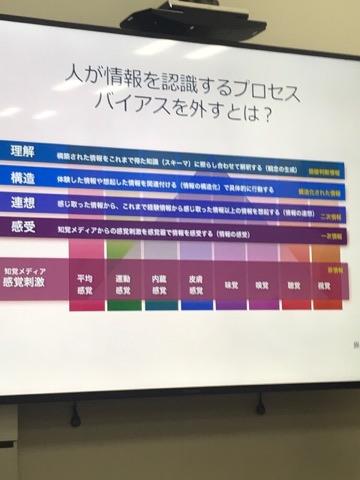 f:id:HiroakiKato:20180113160309j:plain
