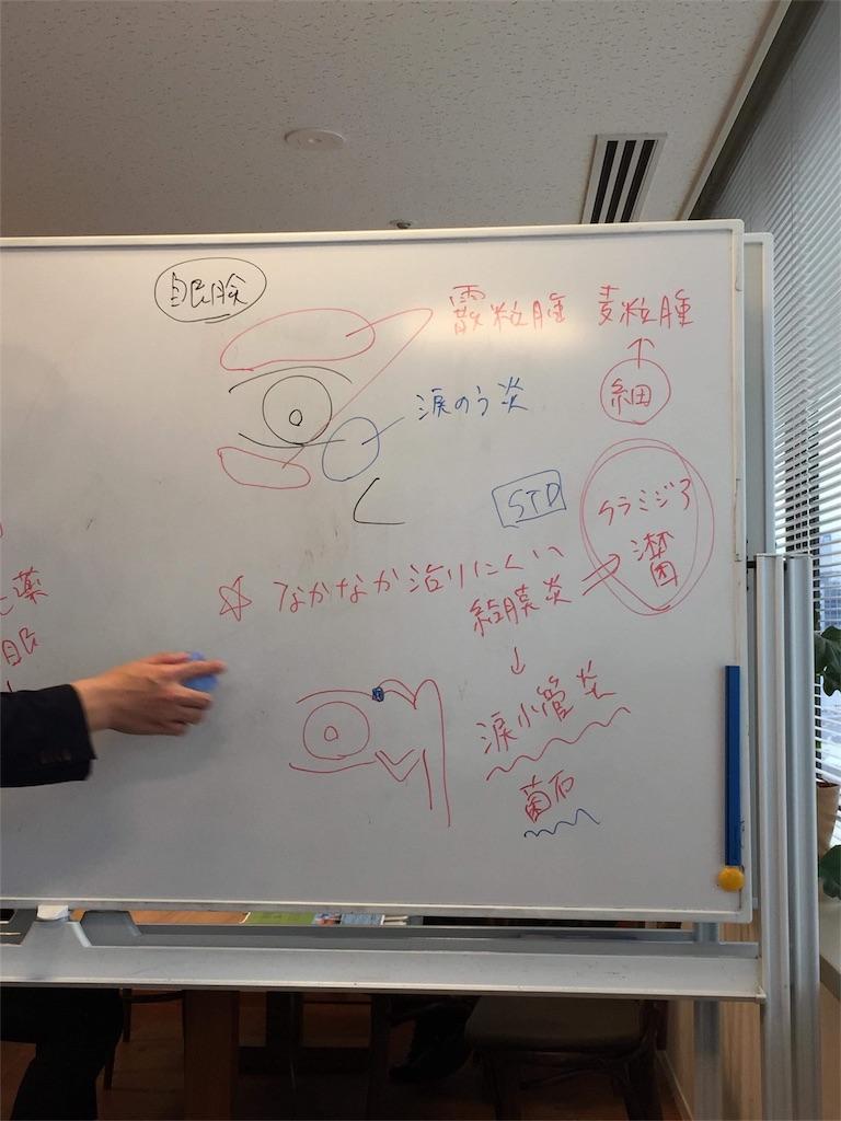 f:id:HiroakiKato:20180117232642j:image
