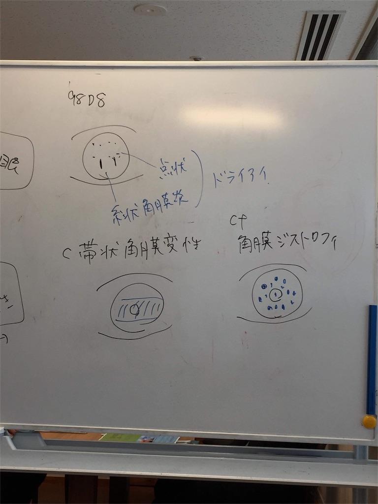 f:id:HiroakiKato:20180117232723j:image
