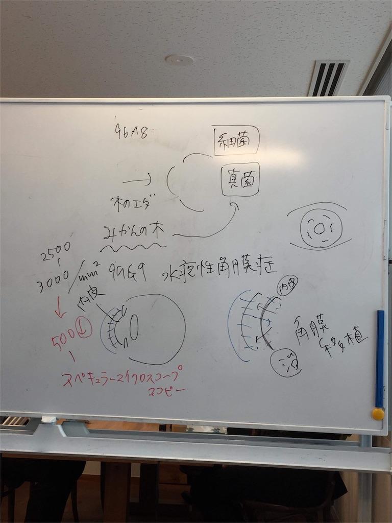 f:id:HiroakiKato:20180117232806j:image
