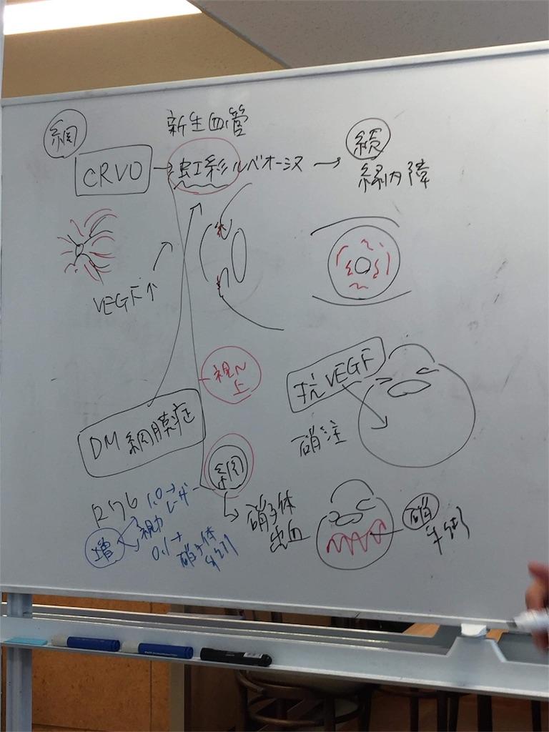 f:id:HiroakiKato:20180117232936j:image