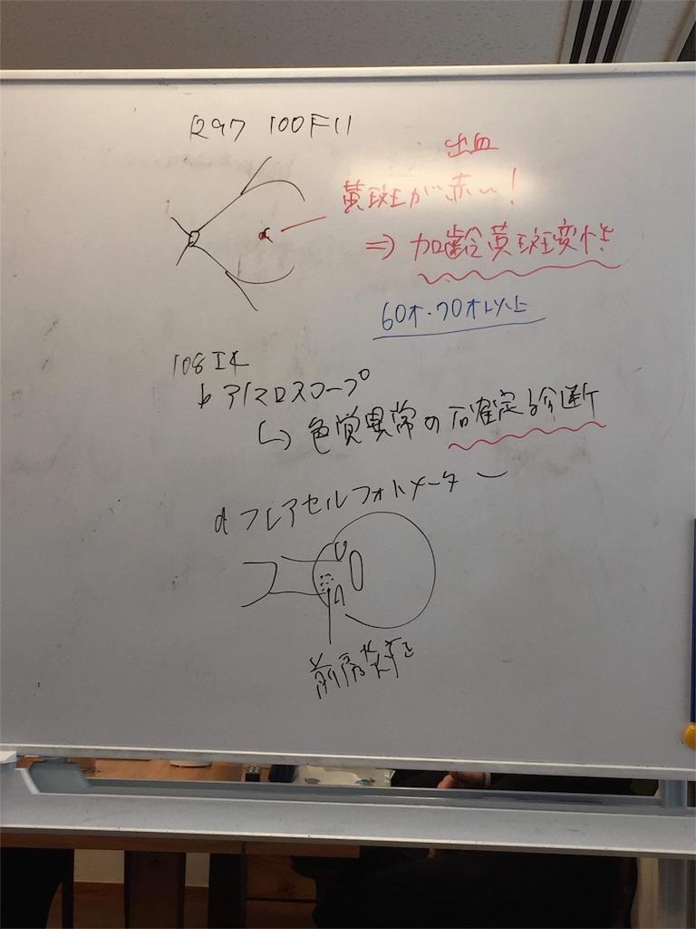 f:id:HiroakiKato:20180117233007j:image