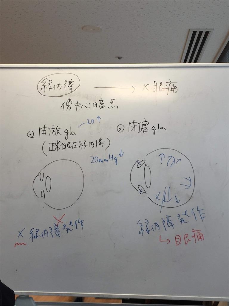 f:id:HiroakiKato:20180117233041j:image
