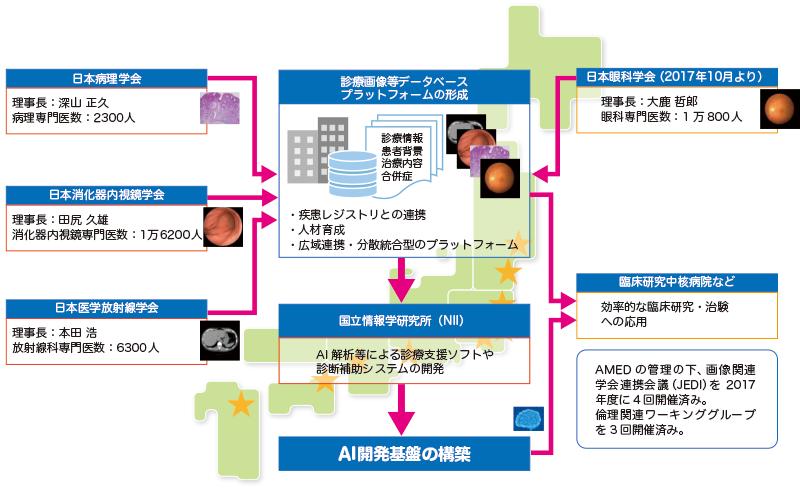 f:id:HiroakiKato:20181231061742p:plain