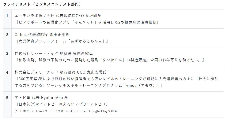 f:id:HiroakiKato:20191231225224p:plain