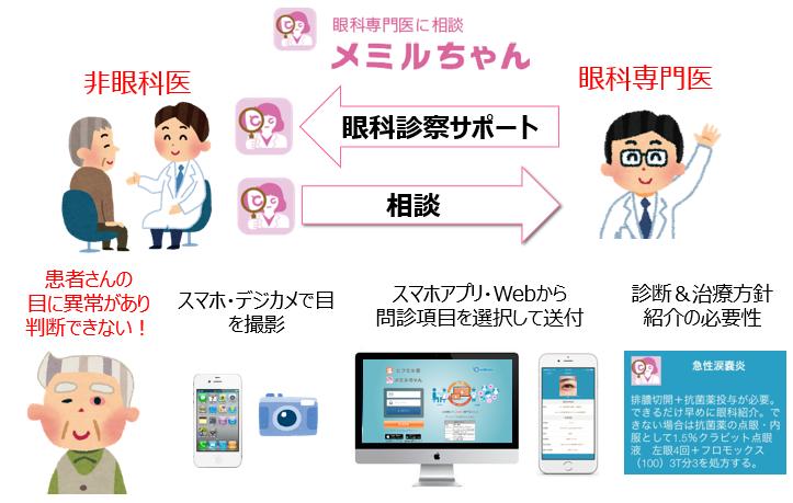 f:id:HiroakiKato:20191231234404p:plain