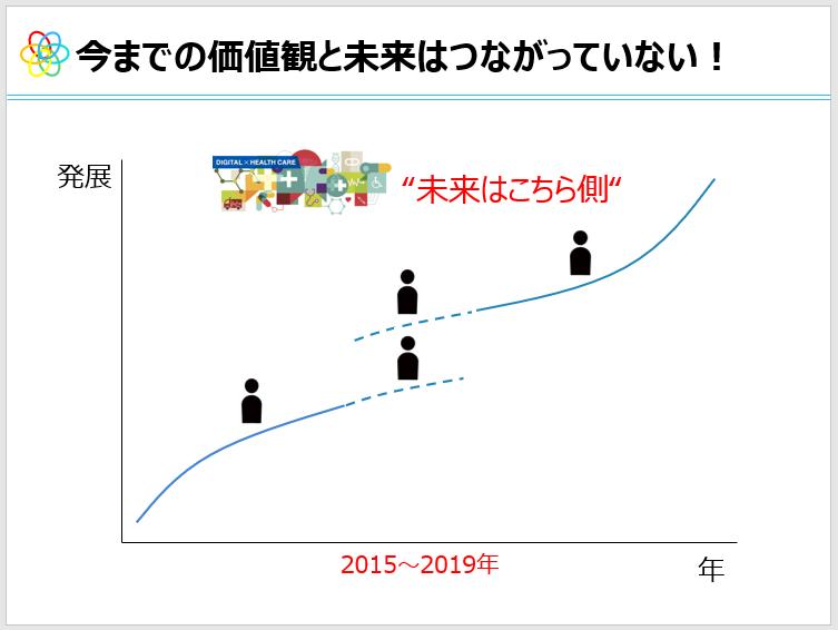 f:id:HiroakiKato:20200101015037p:plain