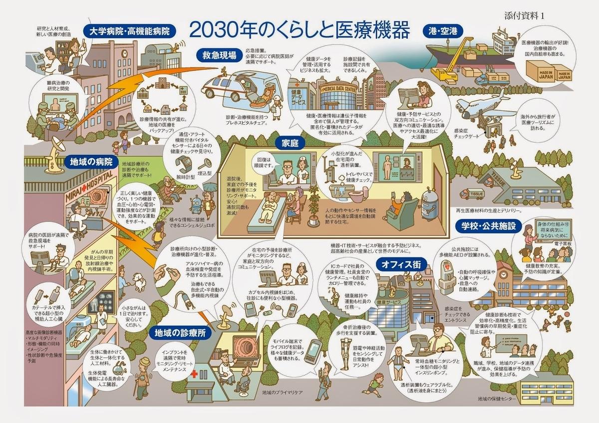 f:id:HiroakiKato:20200229213935j:plain