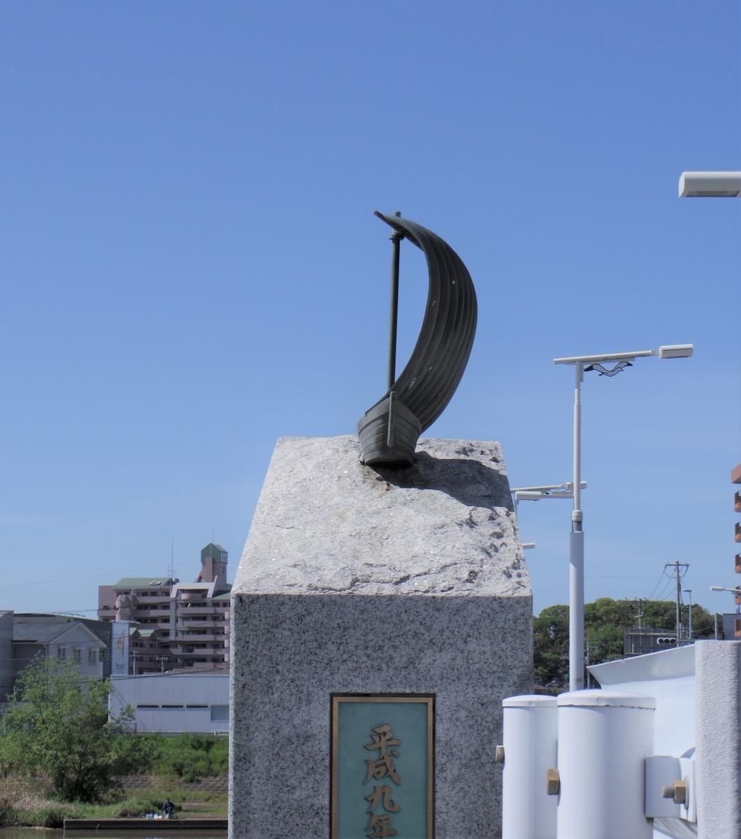 f:id:Hirohirona:20190429091307j:plain