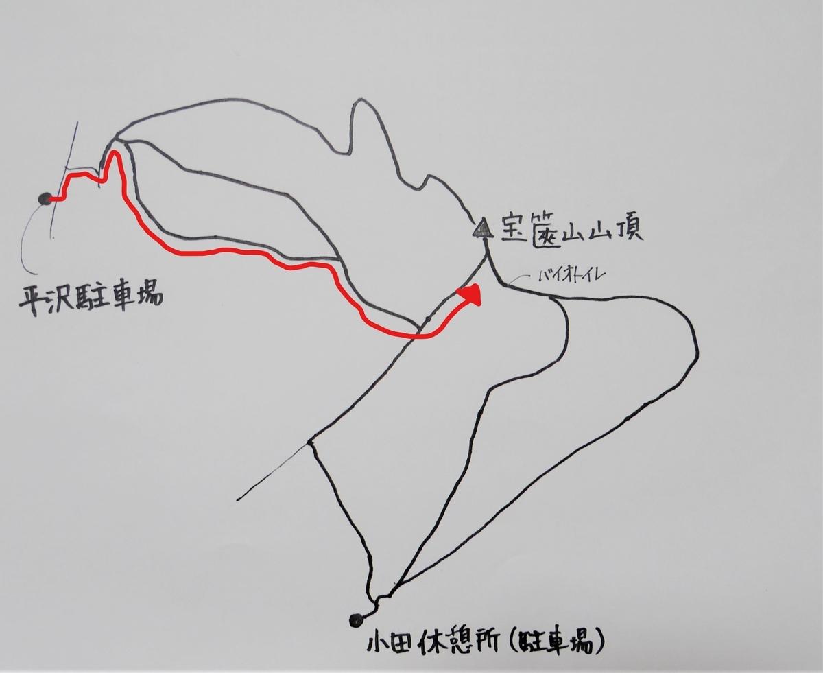 f:id:Hirohirona:20190512061758j:plain