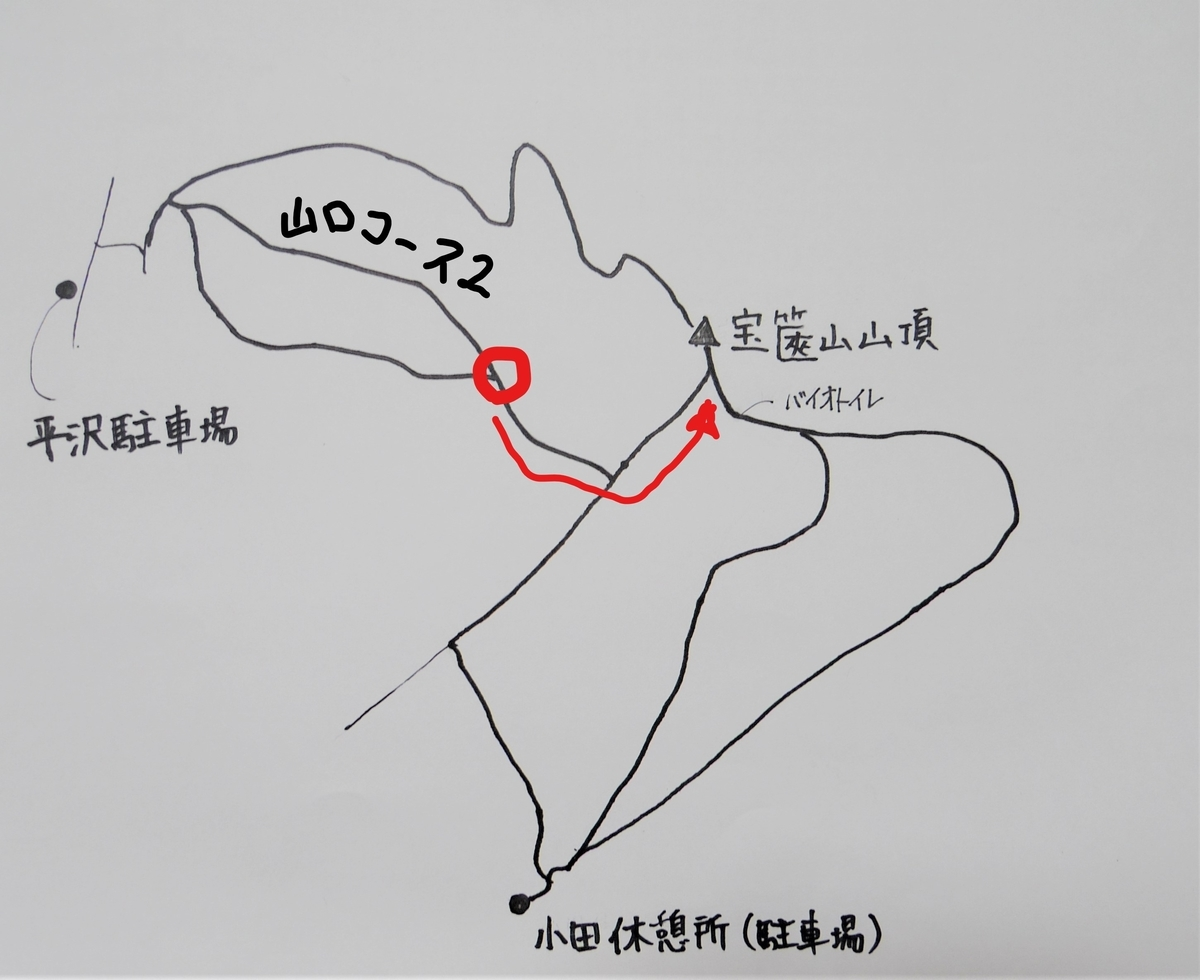 f:id:Hirohirona:20190512075505j:plain