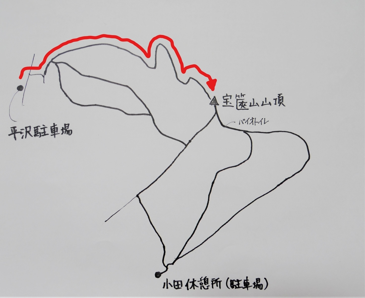 f:id:Hirohirona:20190519090226j:plain