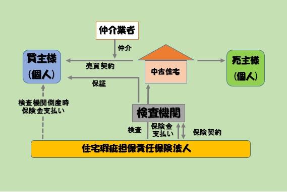 f:id:Hiroishi:20160725055406j:plain