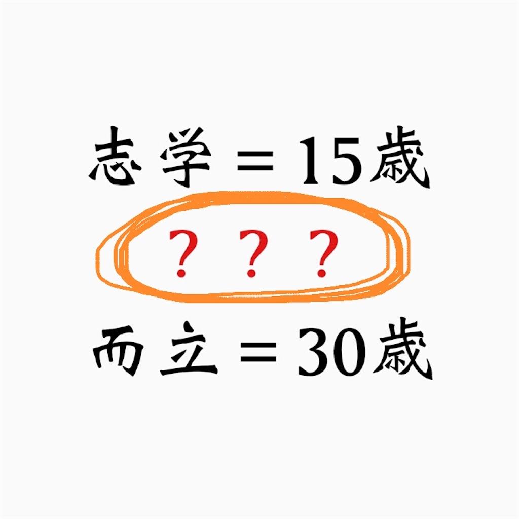 f:id:HirokaK:20190206210842j:image