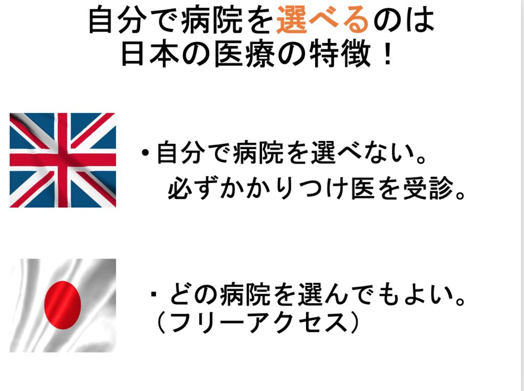 f:id:Hiroki12:20190225213738p:plain