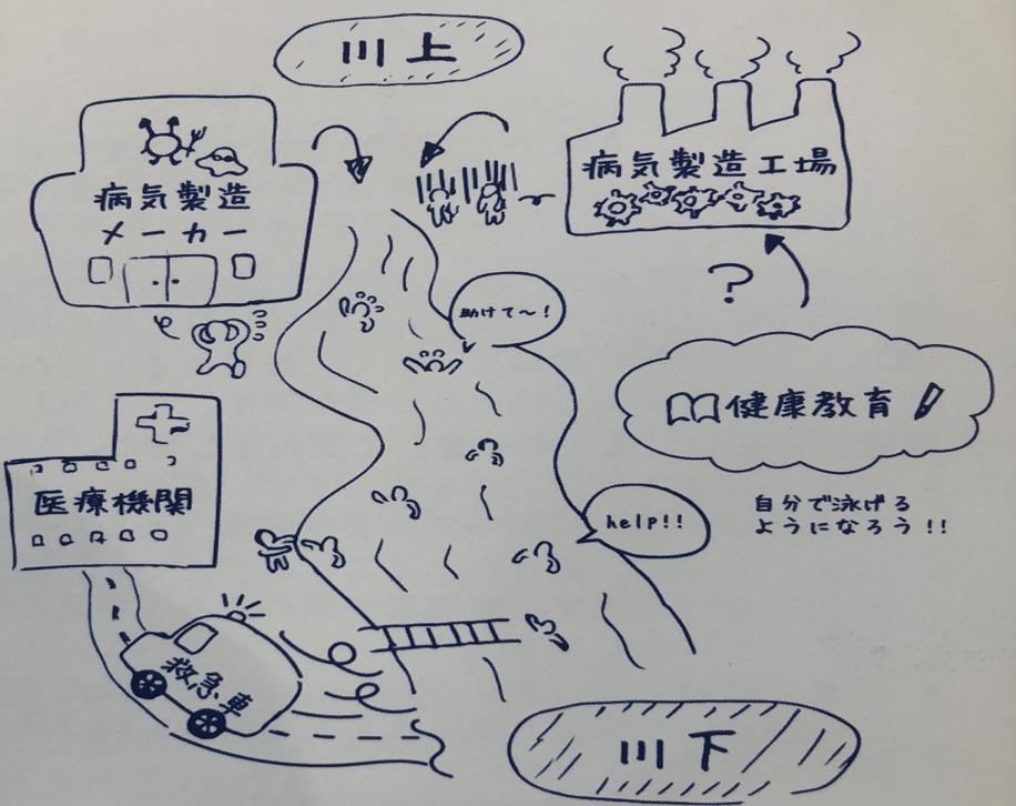 f:id:Hiroki12:20191015134718p:plain