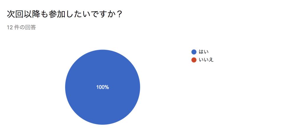 f:id:HirokiHachisuka:20180513104433p:plain