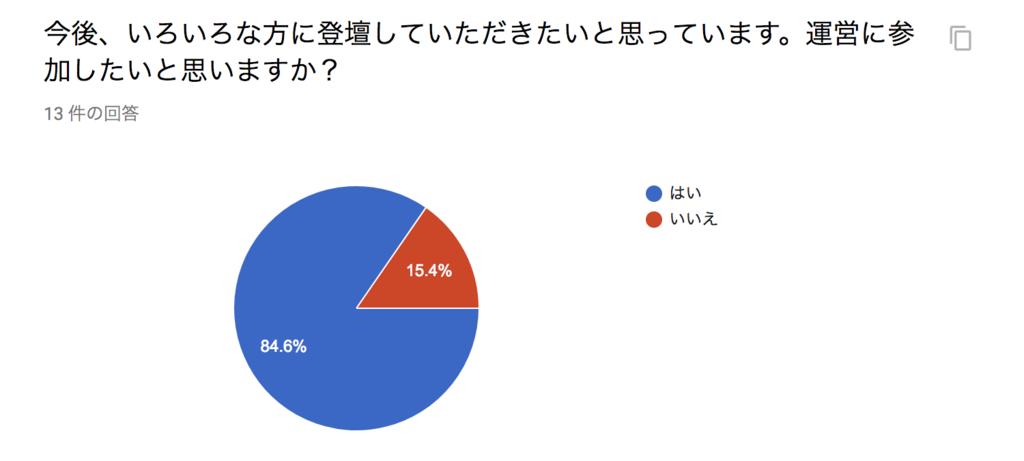 f:id:HirokiHachisuka:20180726234245p:plain