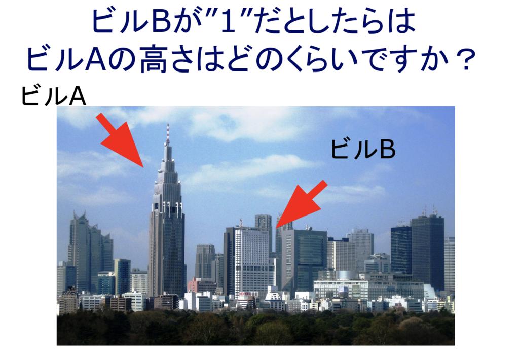 f:id:HirokiHachisuka:20180922222137p:plain