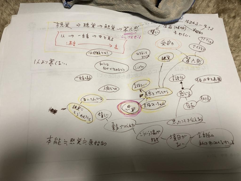 f:id:HirokiHachisuka:20190304234616j:plain