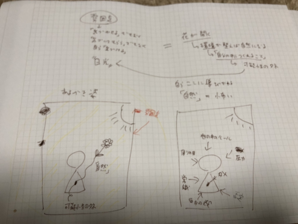 f:id:HirokiHachisuka:20190304234743j:plain