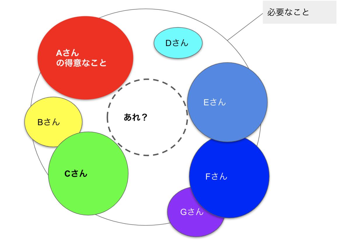 f:id:HirokiHachisuka:20190624183706p:plain