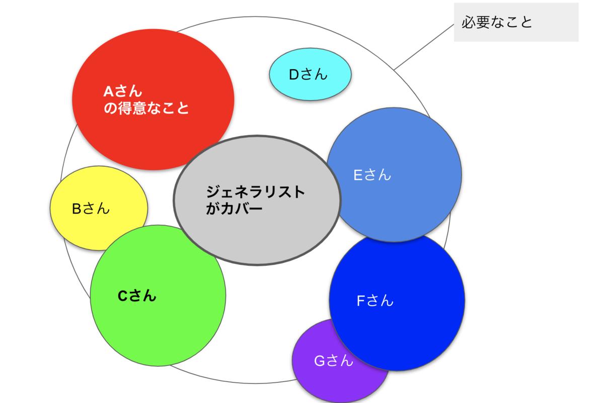 f:id:HirokiHachisuka:20190624183853p:plain