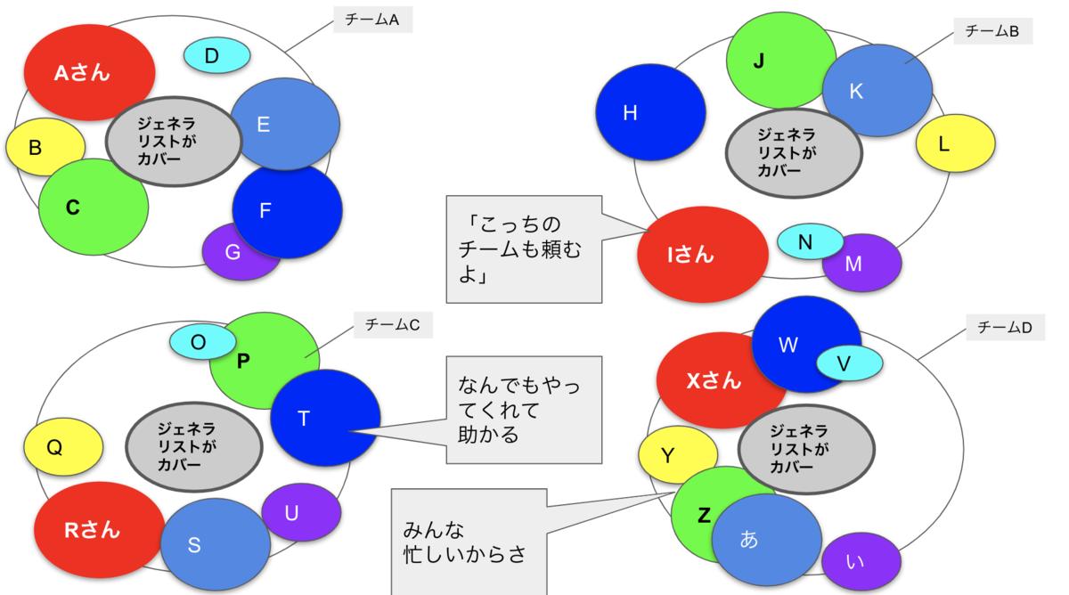 f:id:HirokiHachisuka:20190624190629p:plain