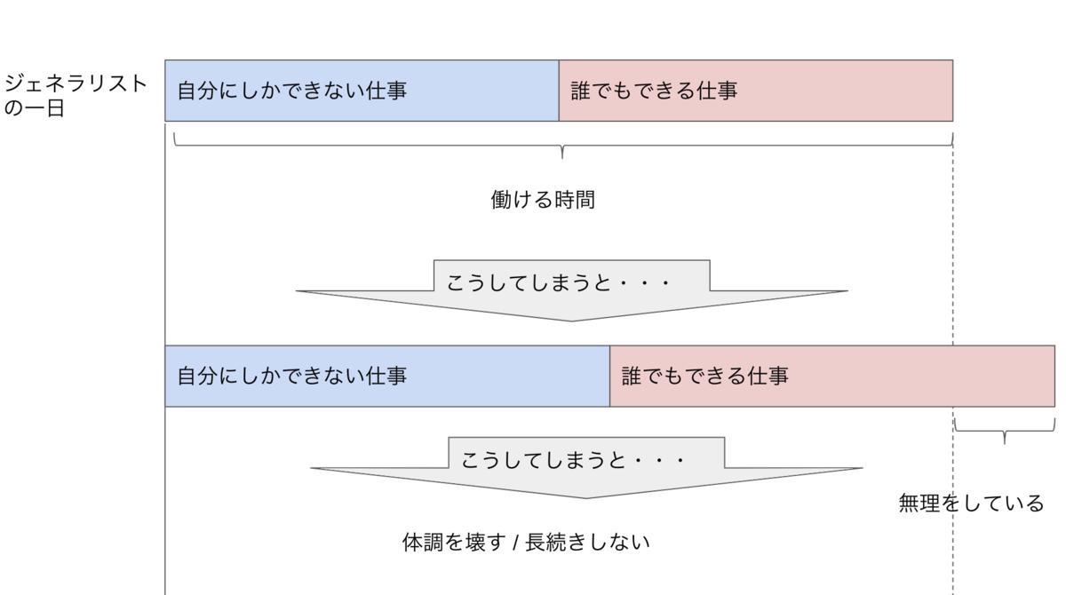 f:id:HirokiHachisuka:20190624191546p:plain