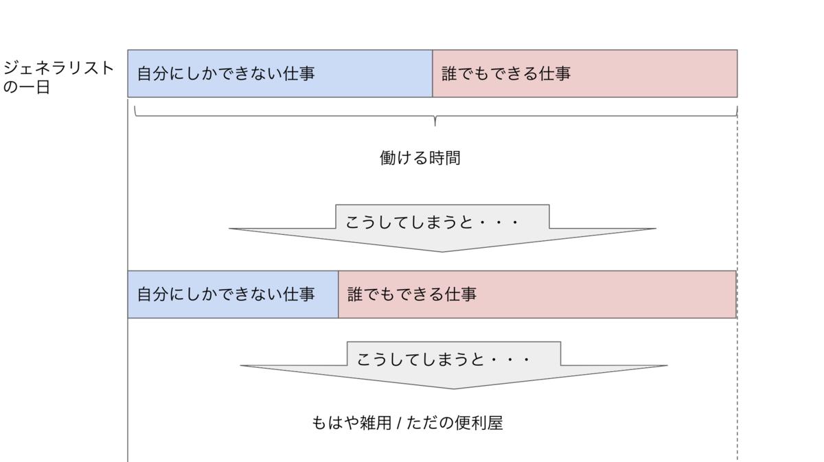 f:id:HirokiHachisuka:20190624191717p:plain