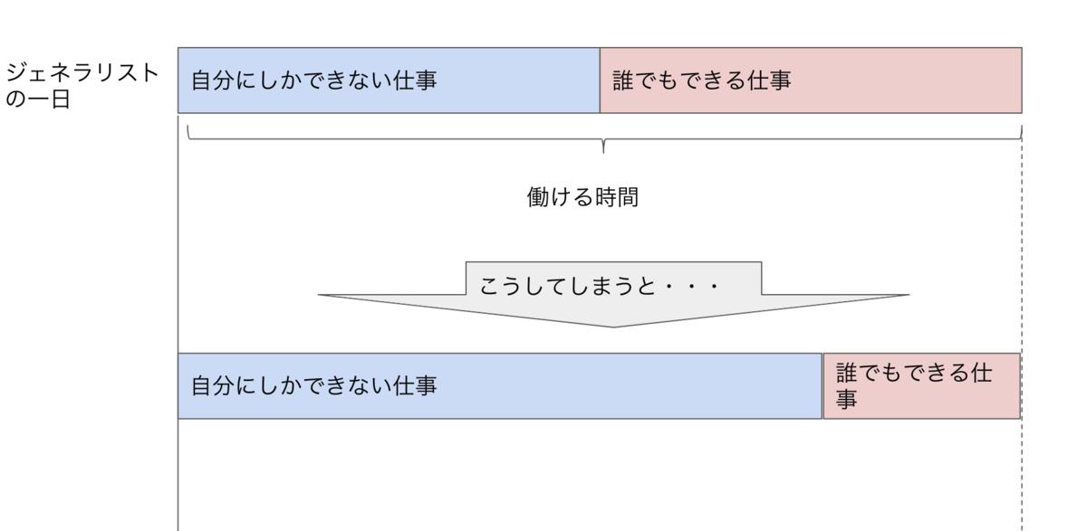 f:id:HirokiHachisuka:20190624191854p:plain