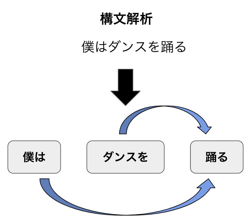 f:id:Hiromi_Goto:20210312103014p:plain