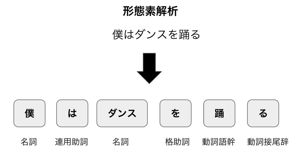 f:id:Hiromi_Goto:20210312103110p:plain