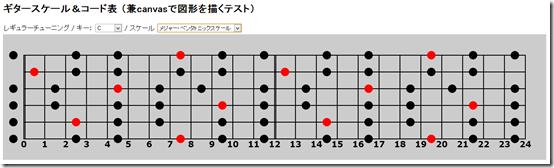 guitar_scale